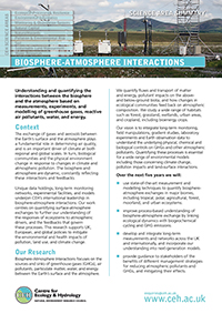 Biosphere-Atmosphere Interactions Science Area Summary front cover