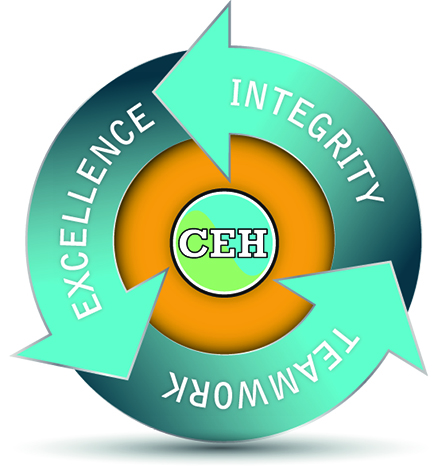 CEH values diagram