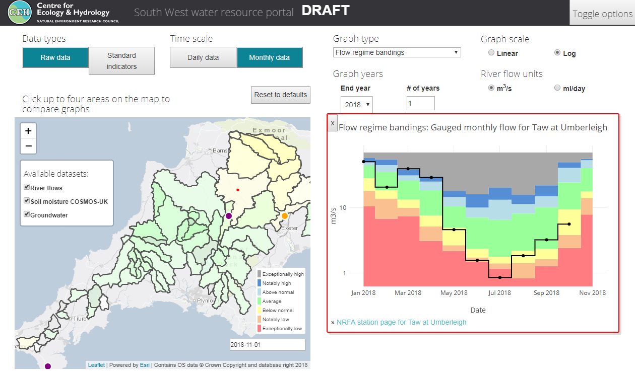 DRAFT South West water resource portal