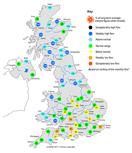 June-July 2017 average river flows in UK