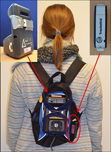 Demonstration of backpack