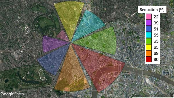 London emissions wind direction