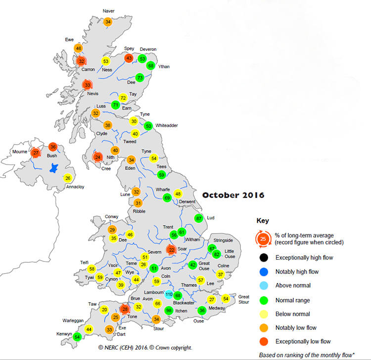 October 2016 river flows from the UK Hydrological Summary