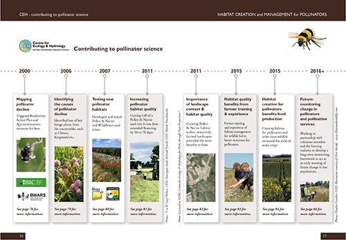CEH Pollinator science timeline