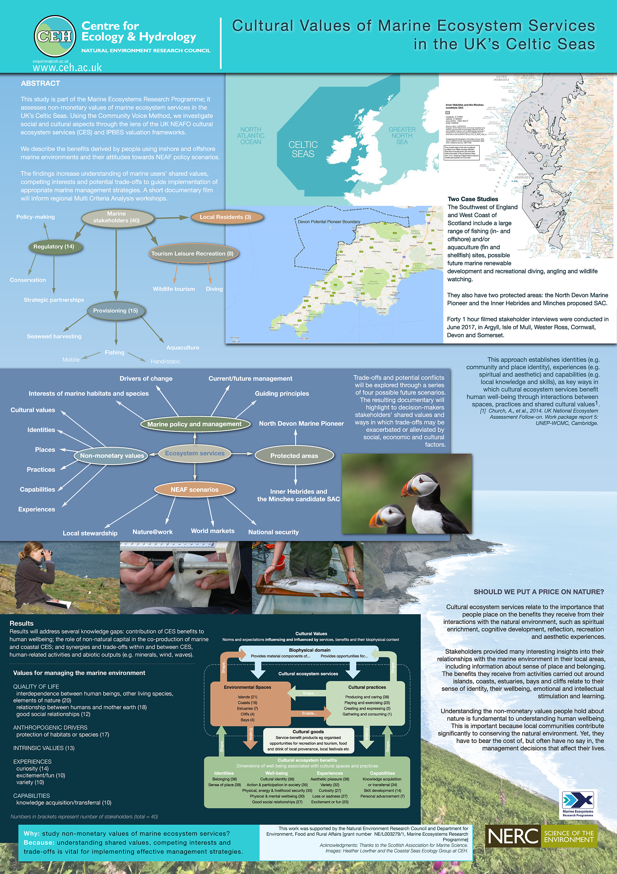 Poster outlining Cultural values of marine ecosystem services in the UK's Celtic Seas
