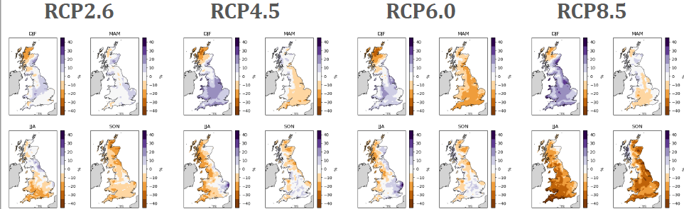 UK Climate Scenarios based on the Representative Concentration Pathways (UK-RCPs)