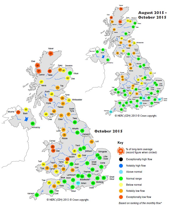 UK river flows - from the October 2015 Monthly Hydrological Summary