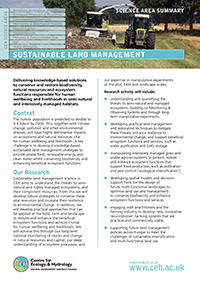 Sustainable Land Management Science Area Summary front cover