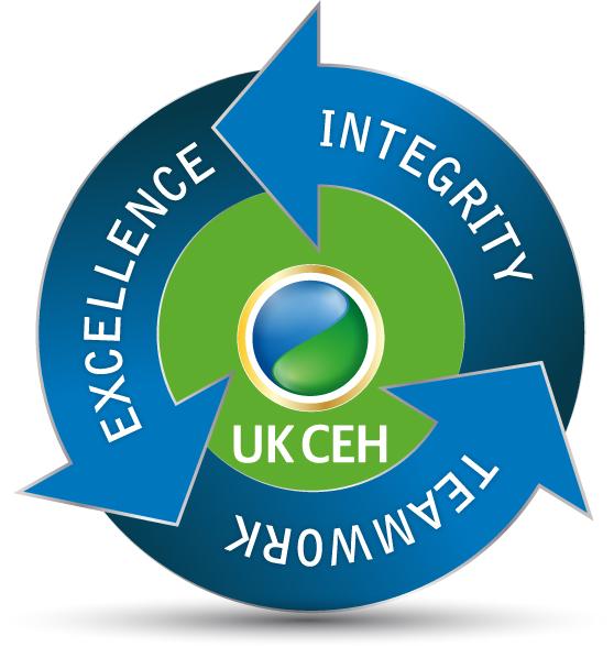 UKCEH values