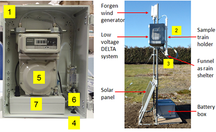 monitoring enclosure of the low voltage DELTA system