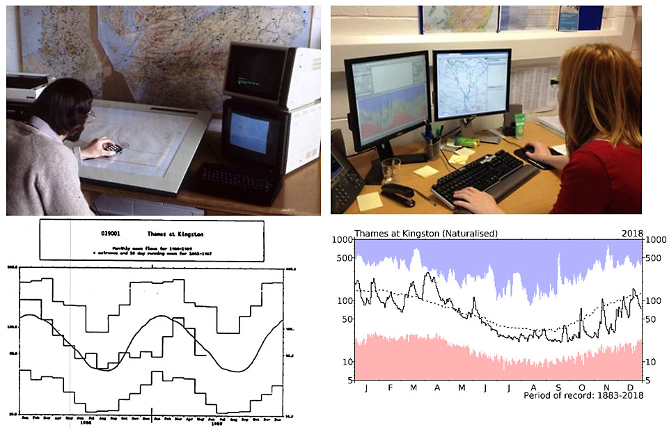 Interpreting hydrological data in the 1980s and 2010s