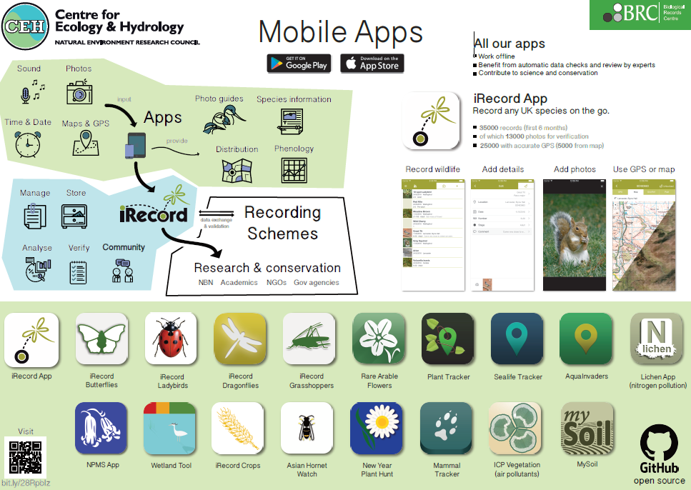 Poster showing mobile recording apps created by CEH and collaborators