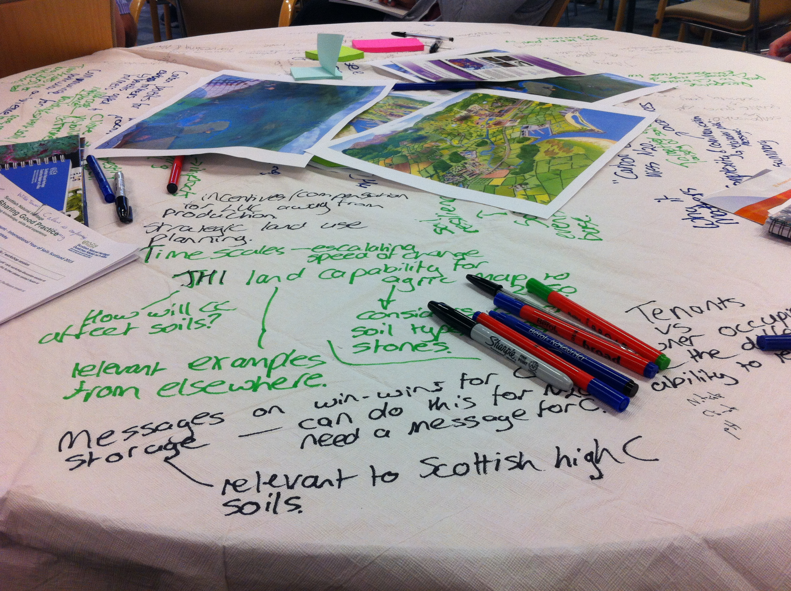 Notes on tablecloth at Making Soils Count event