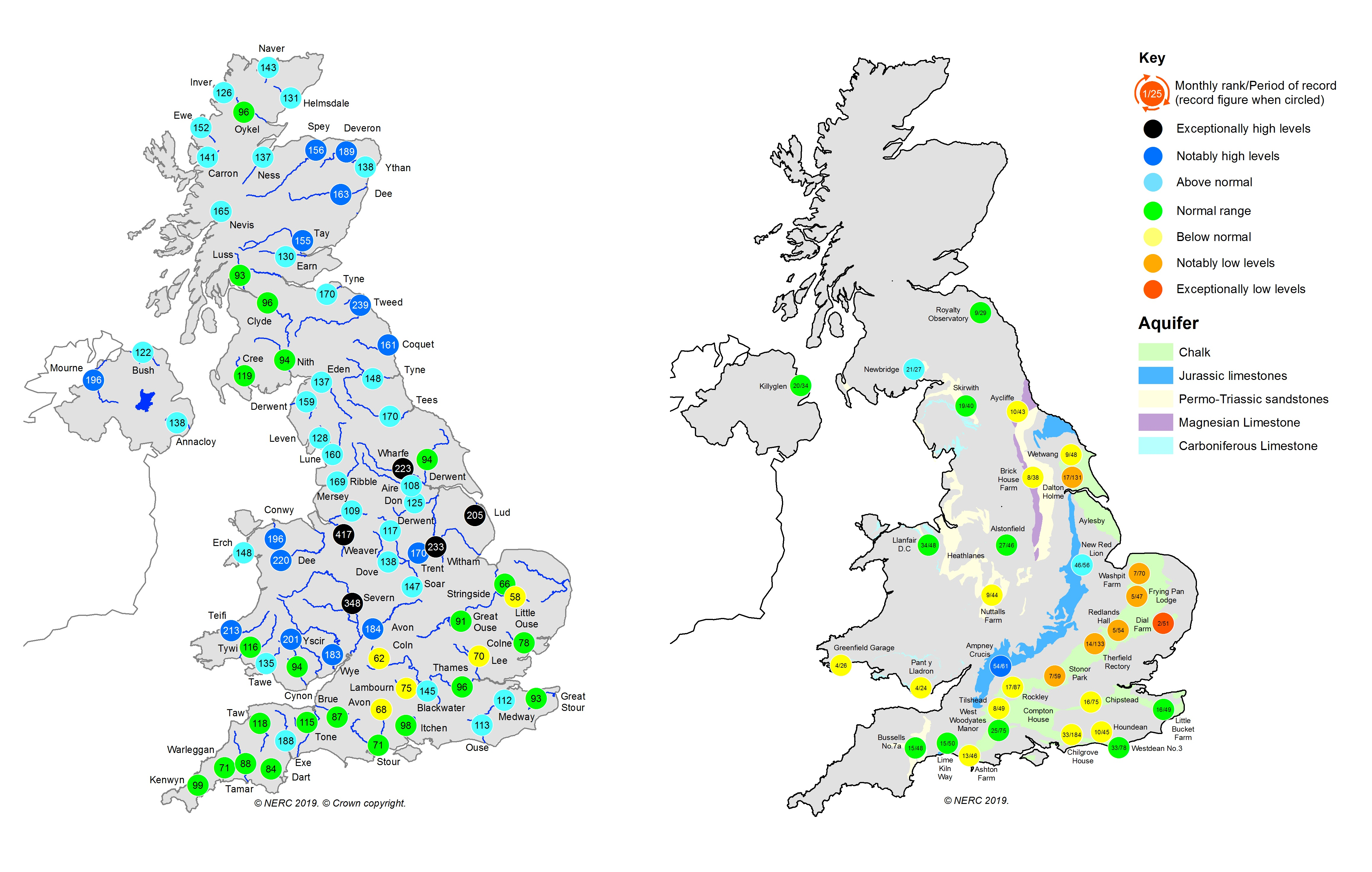 Riverflows and groundwater levels June 2019 for blog