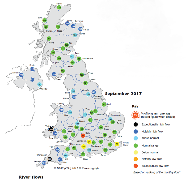 River flows from the September 2017 UK hydrological summary