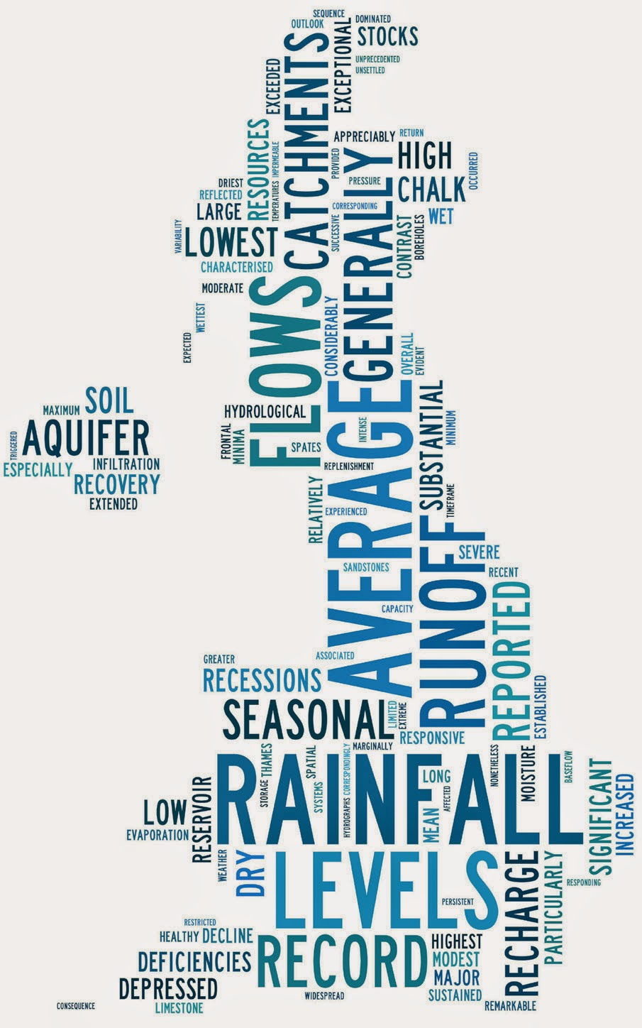 Image: a word flow derived from the 286 hydrological summaries authored by Terry Marsh, who is retiring from CEH. Read more in our blog post.