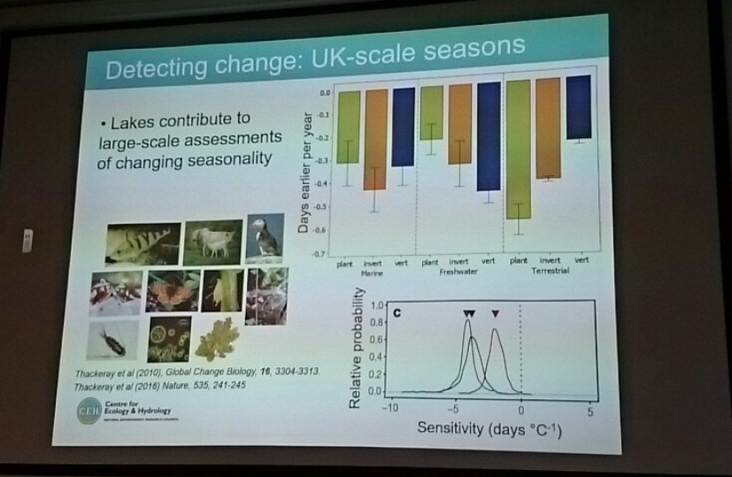 Slide with graph on detecting change in UK seasons