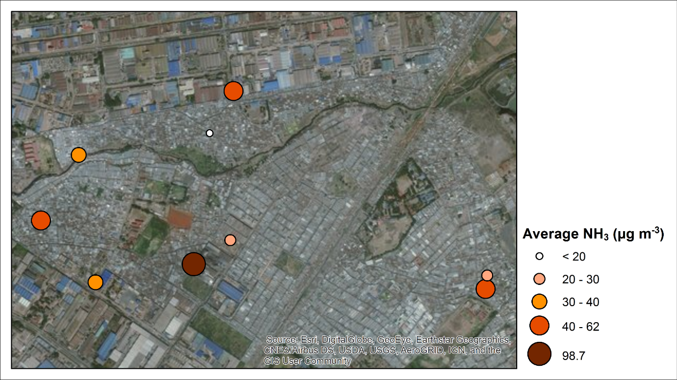 Average ammonia concentrations in an informal settlement (Mukuru) in Nairobi, Kenya