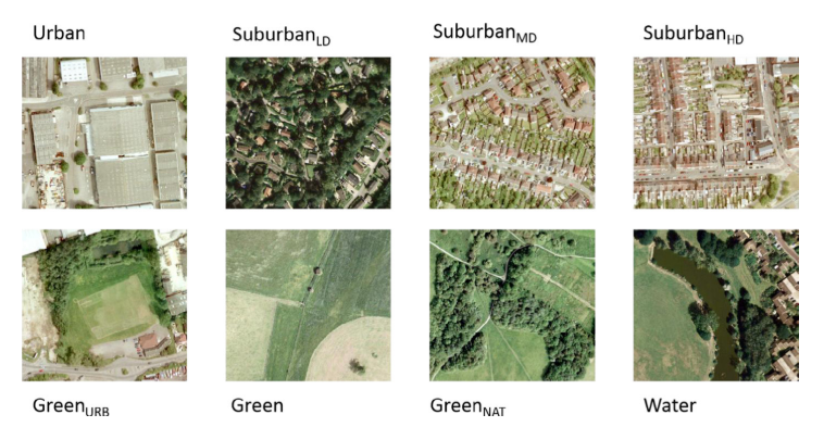 Different densities of urban greenspace & urban morphology