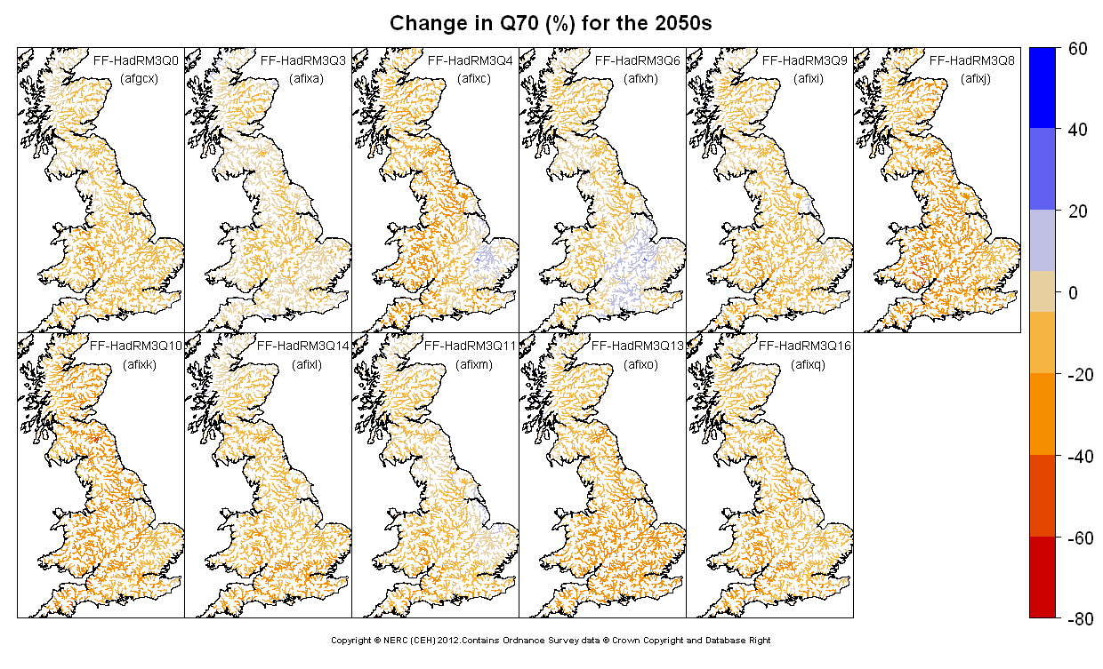 Changes in Q70 for the 2050s obtained from CERF driven by Future Flows Climate changes